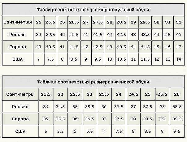 Us Размеры Одежды
