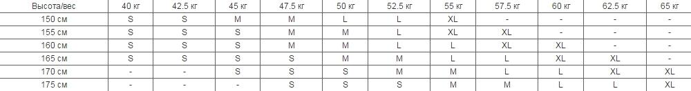 Таблицы размеров одежды с алиэкспресс