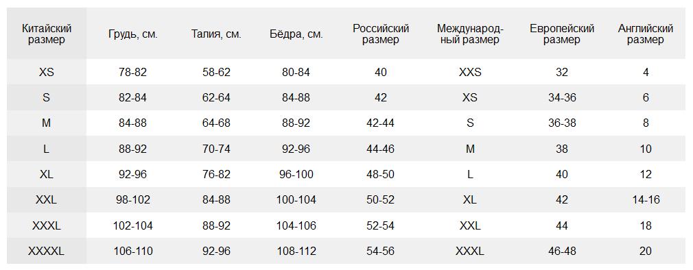 Размеры одежды таблицы для женщин китай алиэкспресс
